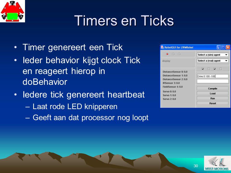 30 Timers en Ticks Timer genereert een Tick Ieder behavior kijgt clock Tick en reageert hierop in doBehavior Iedere tick genereert heartbeat –Laat rod