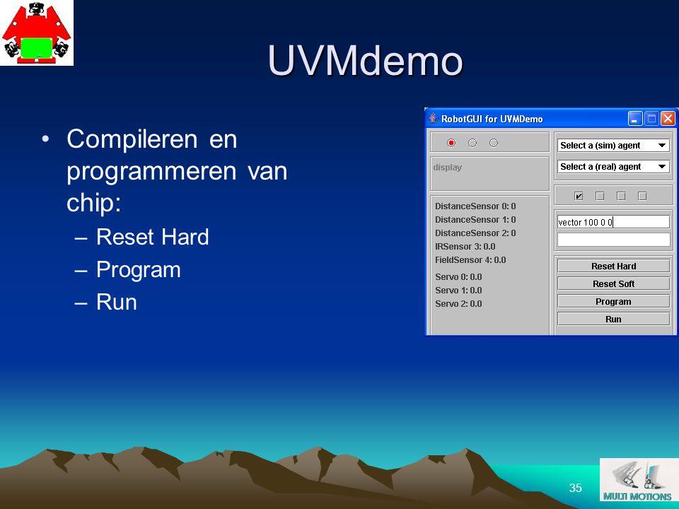 35 UVMdemo Compileren en programmeren van chip: –Reset Hard –Program –Run
