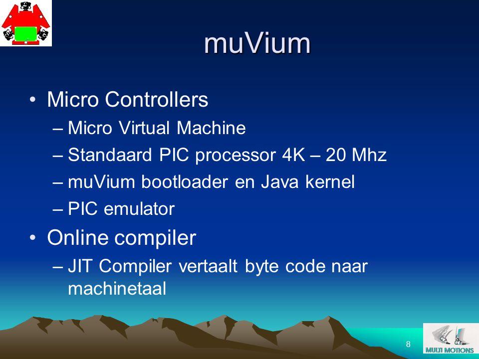 8 muVium Micro Controllers –Micro Virtual Machine –Standaard PIC processor 4K – 20 Mhz –muVium bootloader en Java kernel –PIC emulator Online compiler