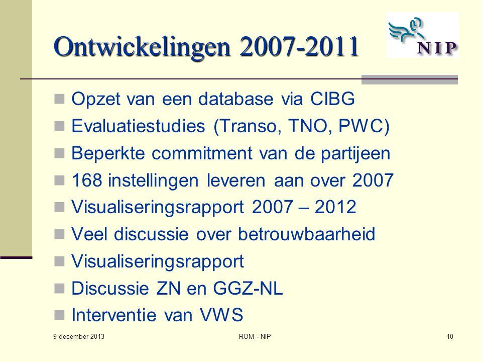ROM - NIP Ontwickelingen 2007-2011 Opzet van een database via CIBG Evaluatiestudies (Transo, TNO, PWC) Beperkte commitment van de partijeen 168 instel