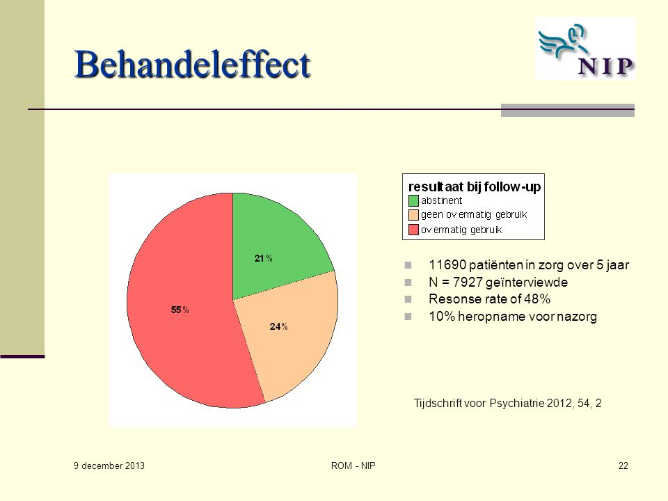 Behandeleffect 9 december 2013 ROM - NIP22 11690 patiënten in zorg over 5 jaar N = 7927 geïnterviewde Resonse rate of 48% 10% heropname voor nazorg Ti