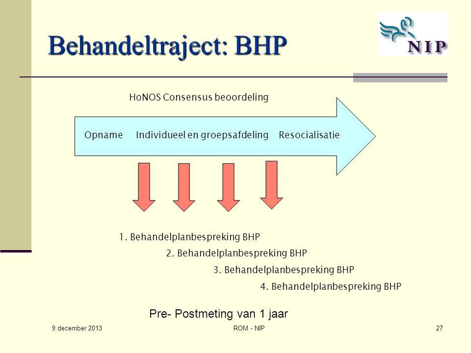 Behandeltraject: BHP HoNOS Consensus beoordeling Opname Individueel en groepsafdeling Resocialisatie 1. Behandelplanbespreking BHP 2. Behandelplanbesp
