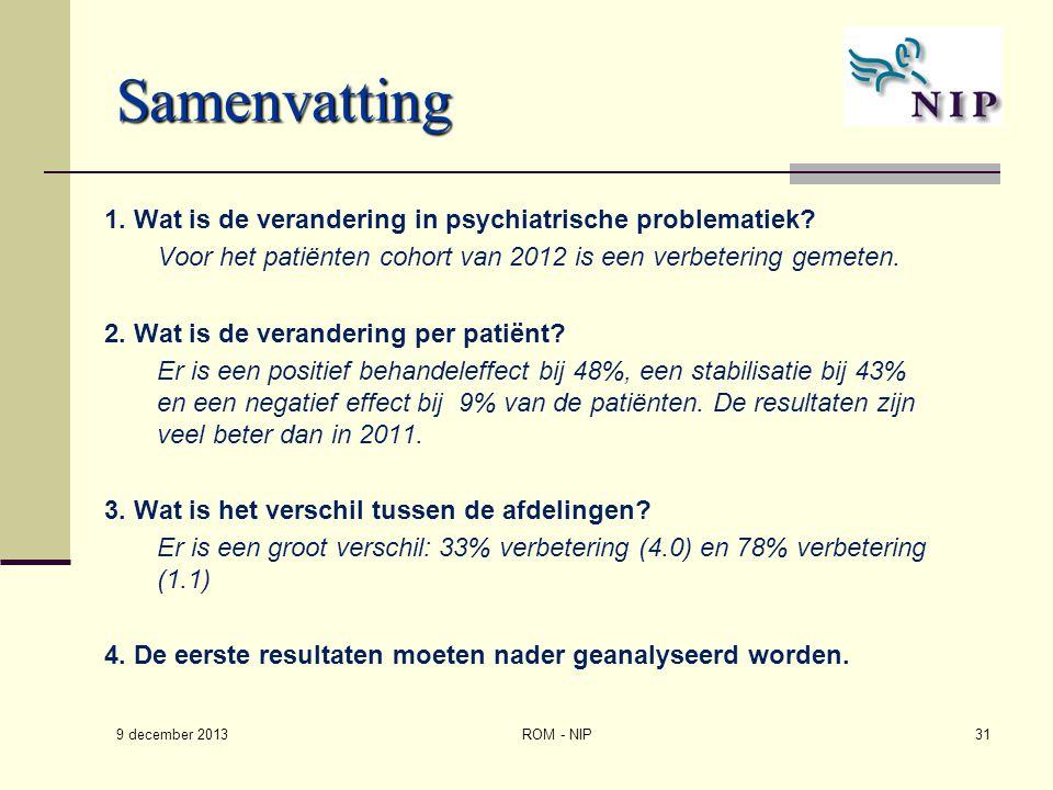 Samenvatting 1. Wat is de verandering in psychiatrische problematiek? Voor het patiënten cohort van 2012 is een verbetering gemeten. 2. Wat is de vera