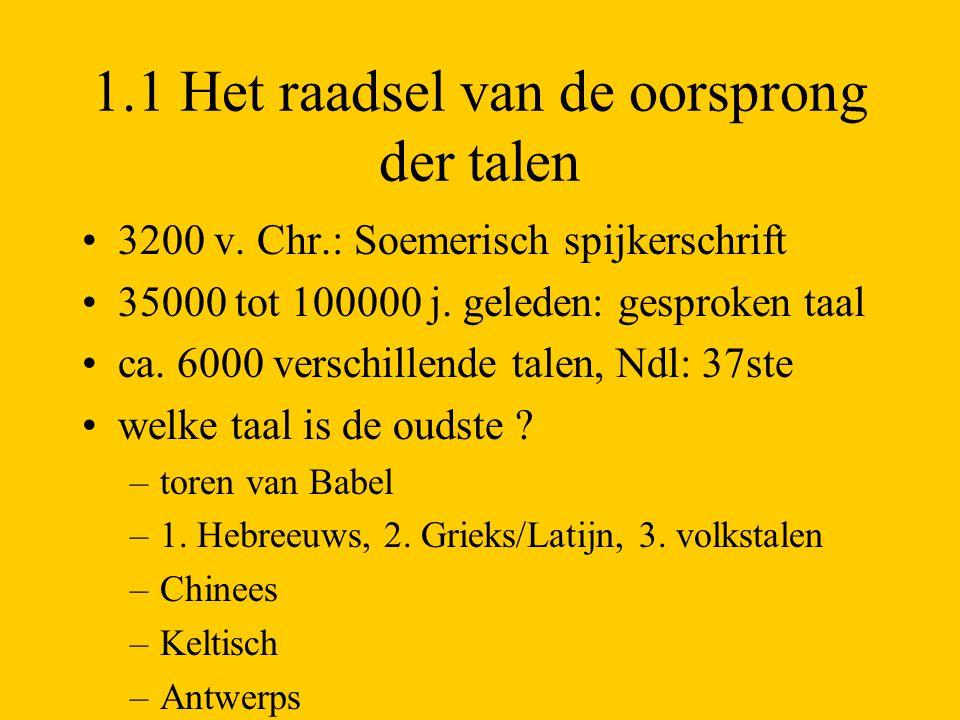 1.5 Verspreiding van de Germanen geschiedschrijver Tacitus over de Germanen Zuid- of West-Germanen: ca.