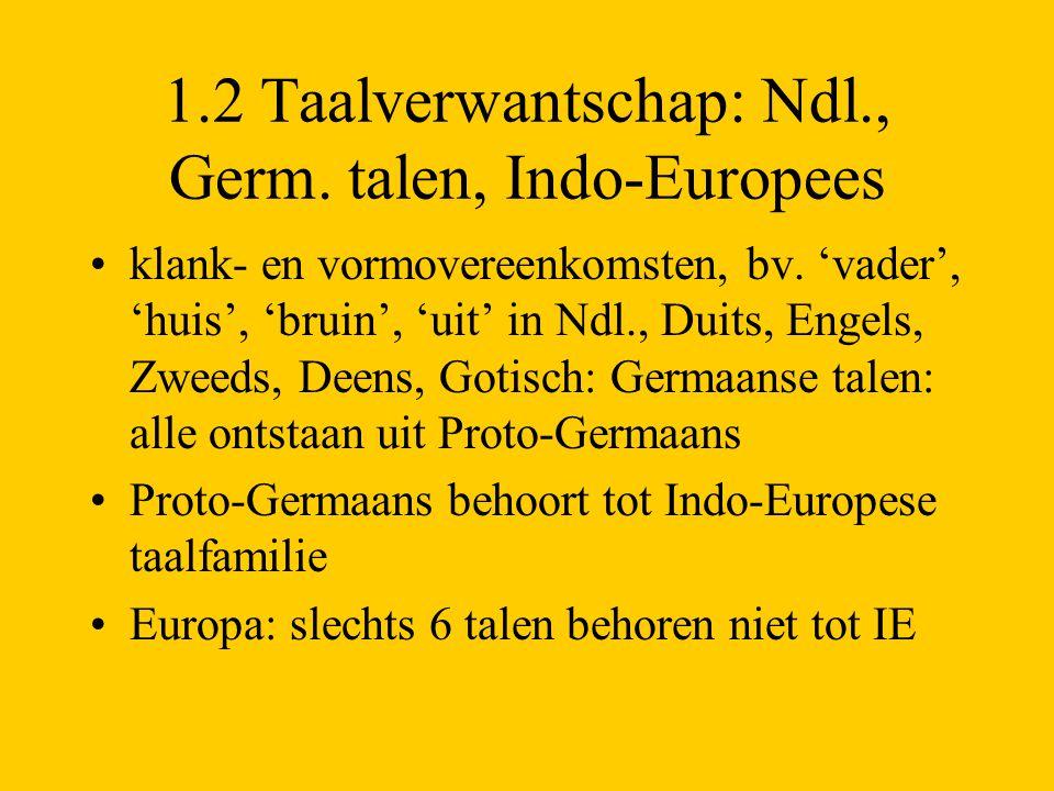 1.2 Taalverwantschap: Ndl., Germ. talen, Indo-Europees klank- en vormovereenkomsten, bv. 'vader', 'huis', 'bruin', 'uit' in Ndl., Duits, Engels, Zweed
