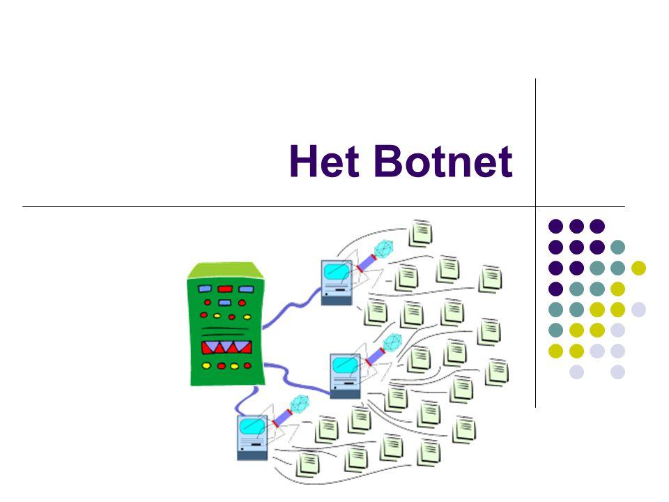 Het Botnet