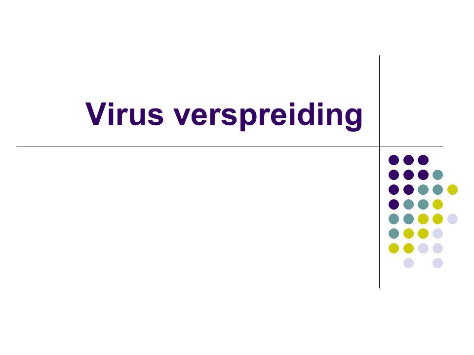 Virus verspreiding