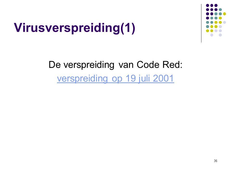 36 Virusverspreiding(1) De verspreiding van Code Red: verspreiding op 19 juli 2001