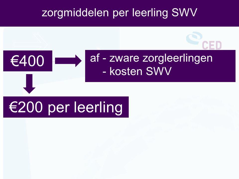 €400 af - zware zorgleerlingen - kosten SWV €200 per leerling zorgmiddelen per leerling SWV