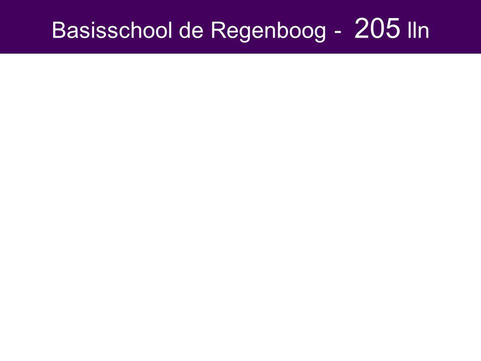 € 200 €41.000x 205 l.l. basisschool de Regenboog