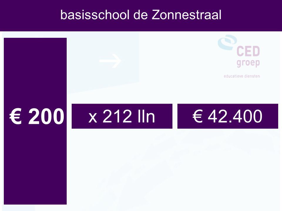 € 200 € 42.400x 212 lln basisschool de Zonnestraal