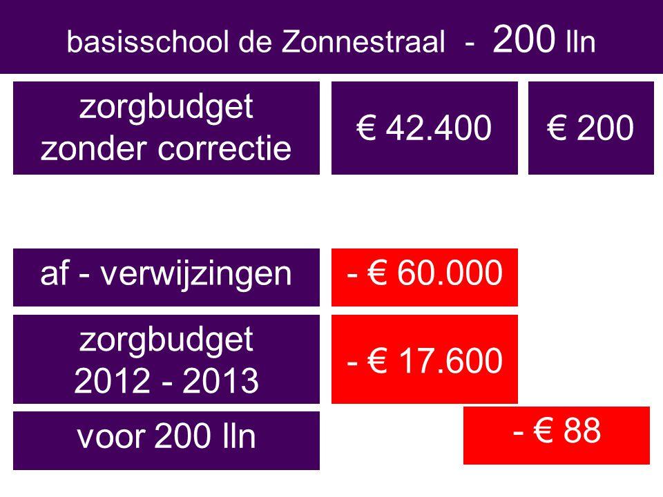 zorgbudget 2012 - 2013 - € 17.600 - € 60.000 basisschool de Zonnestraal - 200 lln zorgbudget zonder correctie € 42.400 - € 88 af - verwijzingen voor 200 lln € 200