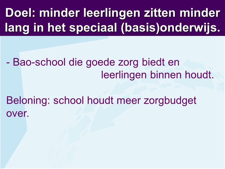 Doel: minder leerlingen zitten minder lang in het speciaal (basis)onderwijs.