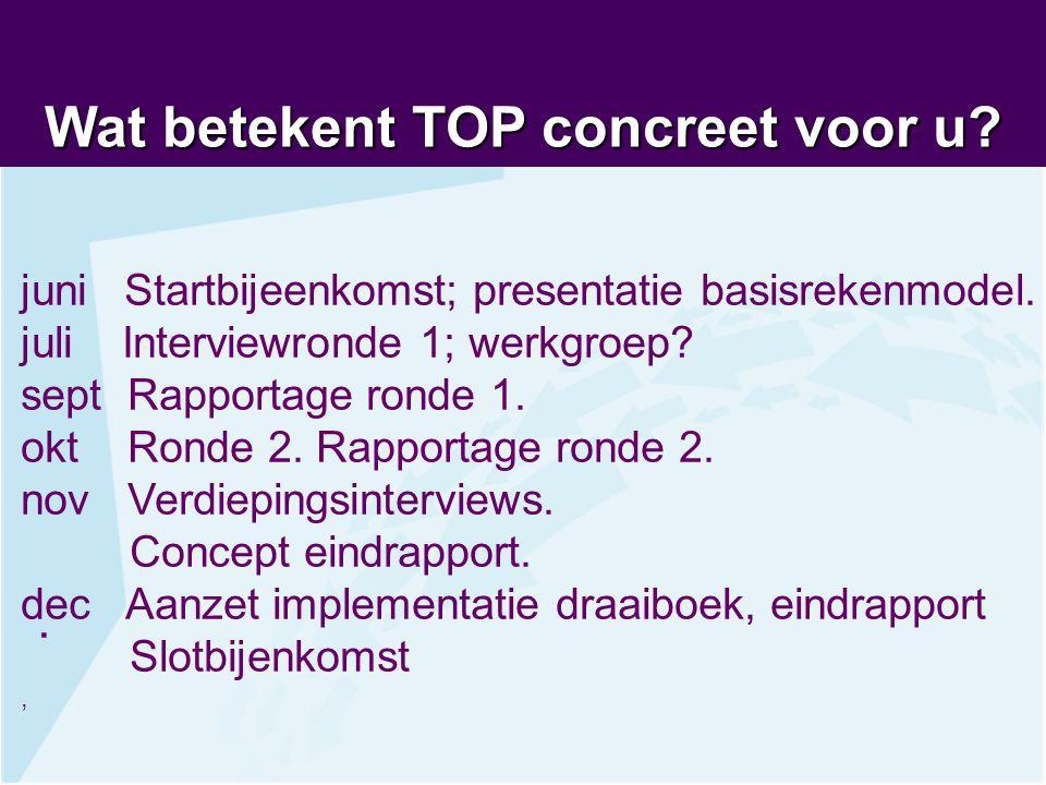 Wat betekent TOP concreet voor u. juni Startbijeenkomst; presentatie basisrekenmodel.