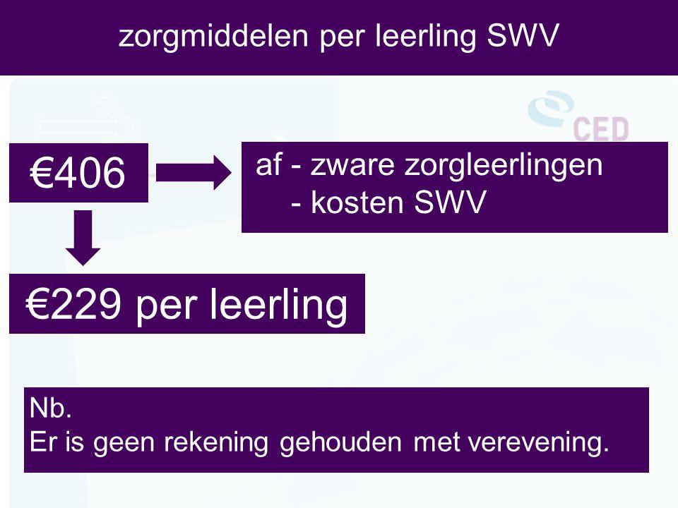 €406 af - zware zorgleerlingen - kosten SWV €229 per leerling zorgmiddelen per leerling SWV Nb.