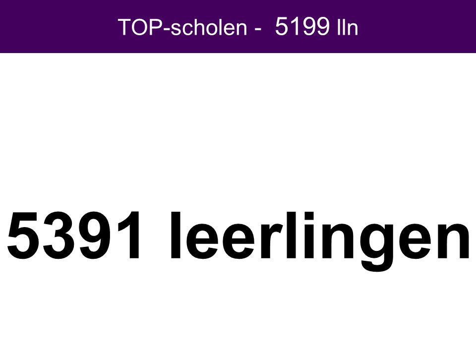 TOP-scholen - 5199 lln 5391 leerlingen