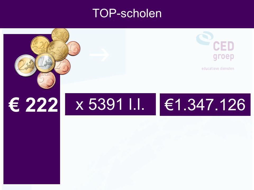 € 222 €1.347.126 x 5391 l.l. TOP-scholen