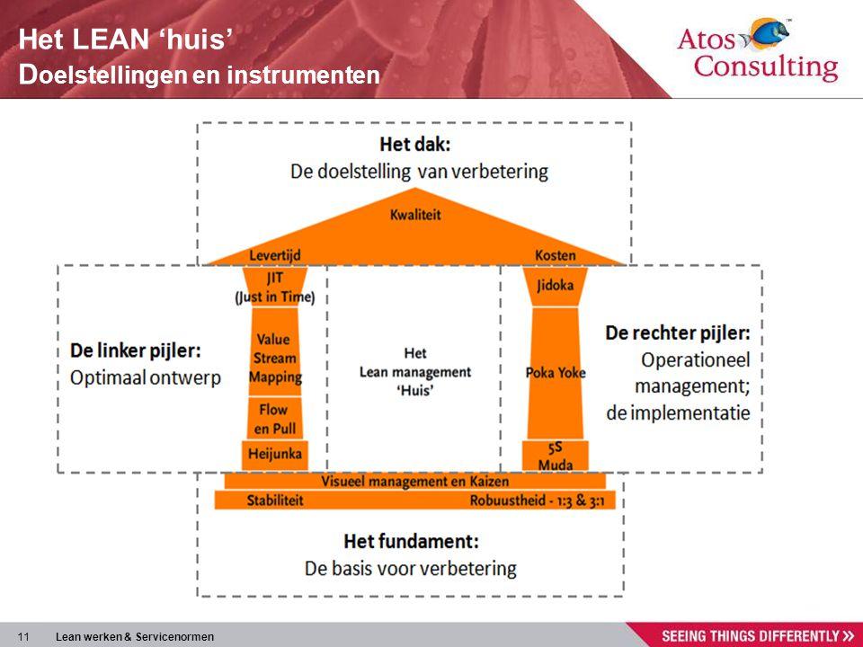 11 Lean werken & Servicenormen Het LEAN 'huis' D oelstellingen en instrumenten