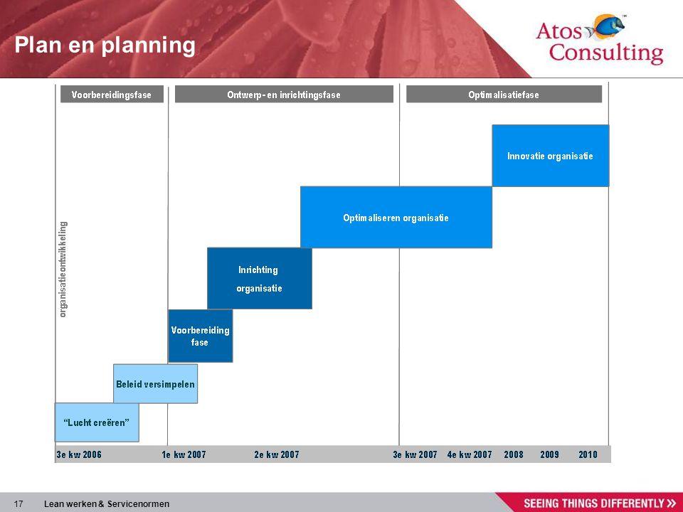 17 Lean werken & Servicenormen Plan en planning