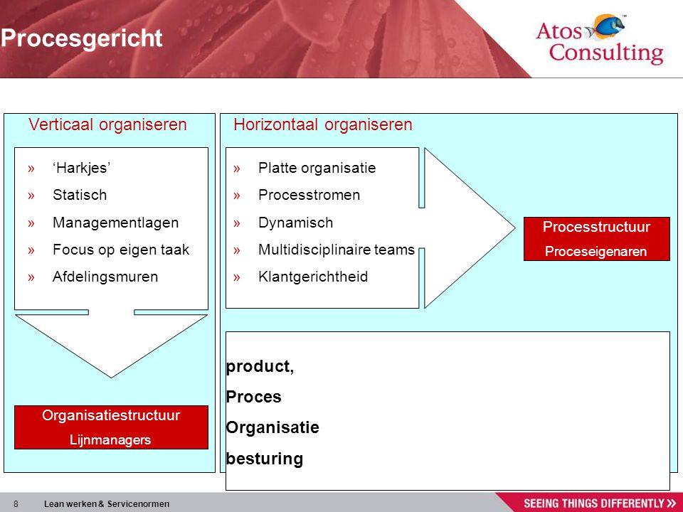 8 Lean werken & Servicenormen Procesgericht »'Harkjes' »Statisch »Managementlagen »Focus op eigen taak »Afdelingsmuren »Platte organisatie »Processtro