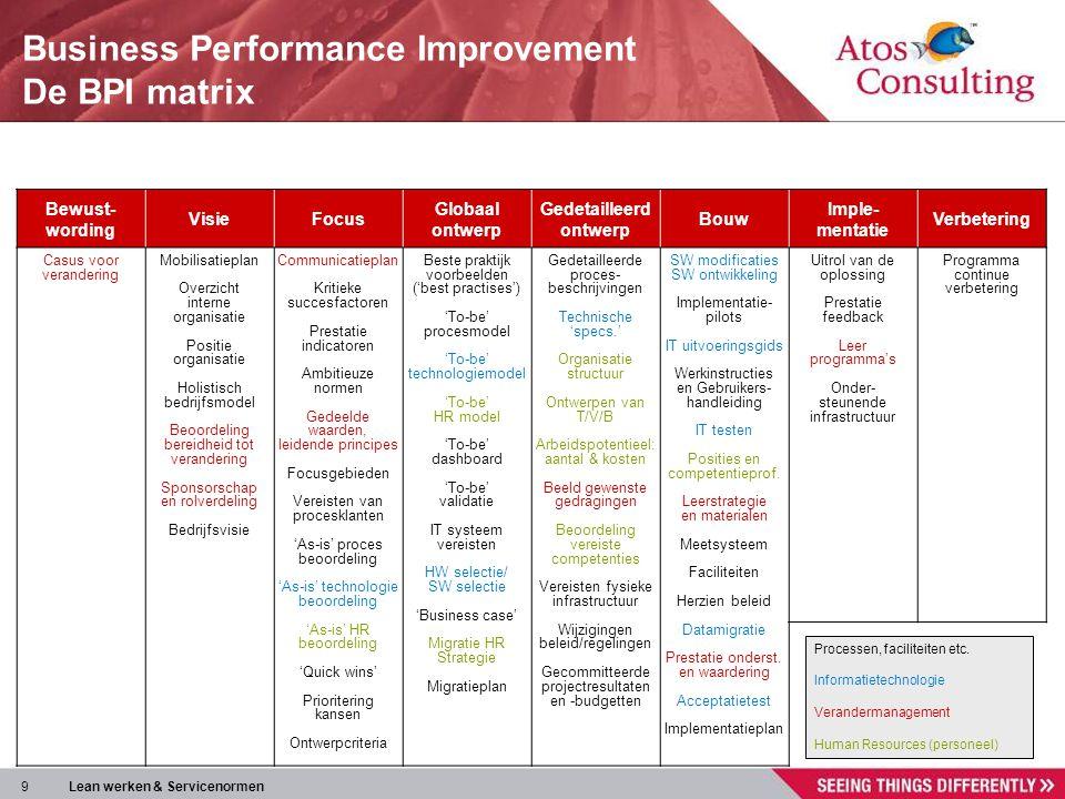 9 Lean werken & Servicenormen Business Performance Improvement De BPI matrix Bewust- wording VisieFocus Globaal ontwerp Gedetailleerd ontwerp Bouw Imp