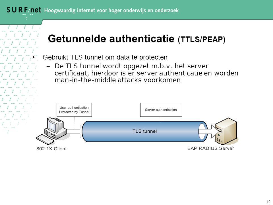 18 EAP-typen EAP-TLS –Server en client verificatie middels server respectievelijk eindgebruikerscertificaten EAP-TTLS en PEAP –Server verificatie midd