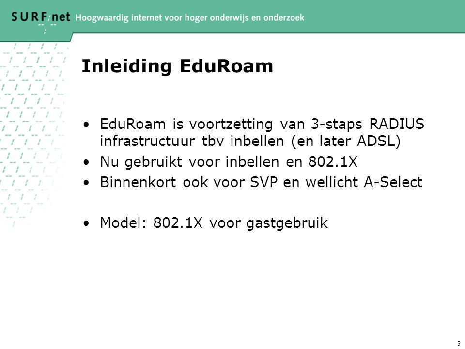 3 Inleiding EduRoam EduRoam is voortzetting van 3-staps RADIUS infrastructuur tbv inbellen (en later ADSL) Nu gebruikt voor inbellen en 802.1X Binnenkort ook voor SVP en wellicht A-Select Model: 802.1X voor gastgebruik