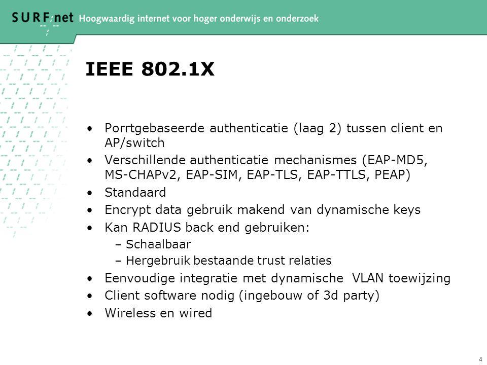 4 IEEE 802.1X Porrtgebaseerde authenticatie (laag 2) tussen client en AP/switch Verschillende authenticatie mechanismes (EAP-MD5, MS-CHAPv2, EAP-SIM, EAP-TLS, EAP-TTLS, PEAP) Standaard Encrypt data gebruik makend van dynamische keys Kan RADIUS back end gebruiken: –Schaalbaar –Hergebruik bestaande trust relaties Eenvoudige integratie met dynamische VLAN toewijzing Client software nodig (ingebouw of 3d party) Wireless en wired