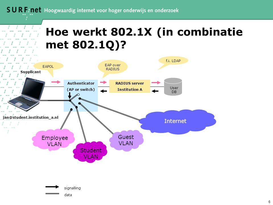 6 Hoe werkt 802.1X (in combinatie met 802.1Q).data signalling EAPOL EAP over RADIUS f.i.