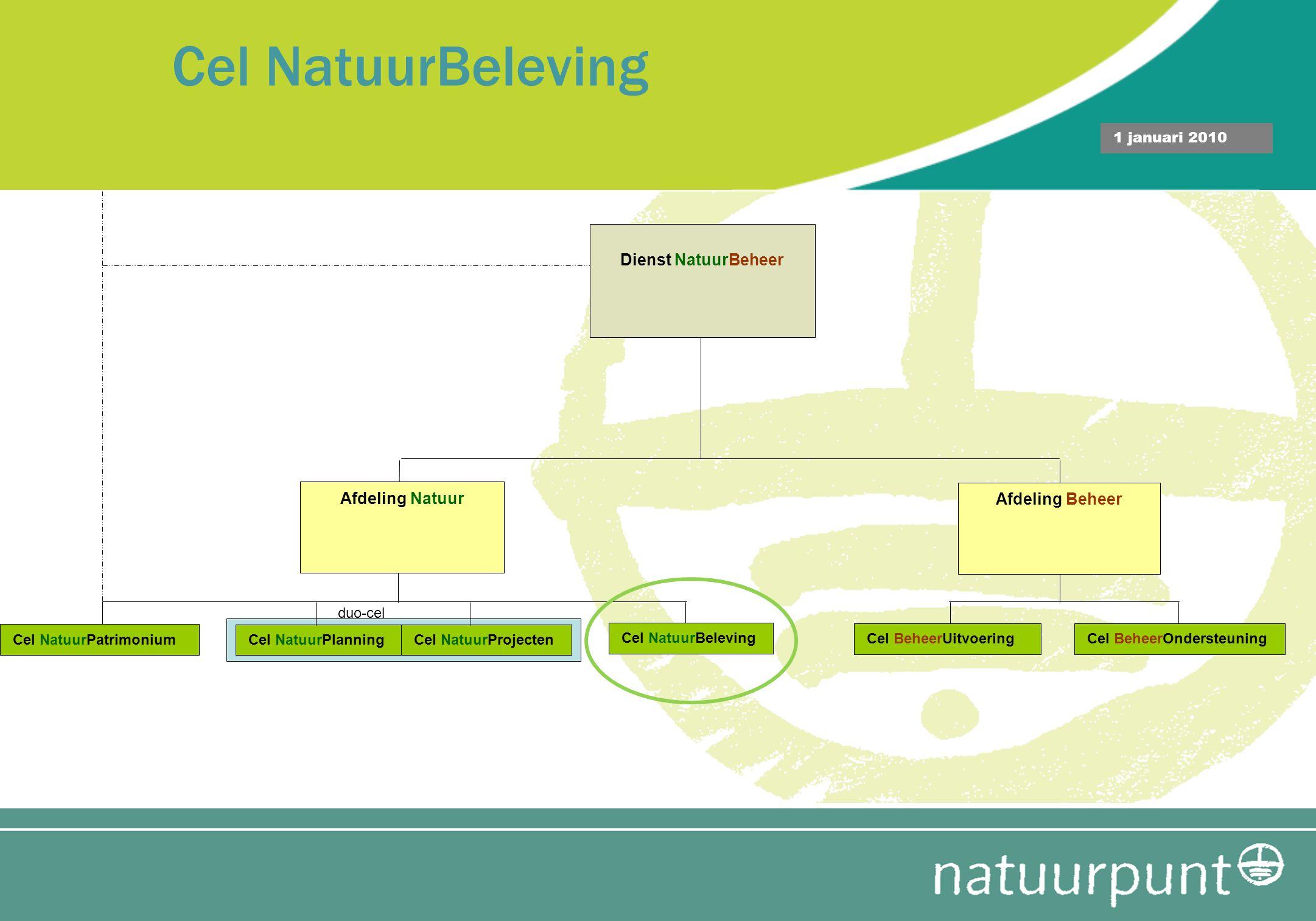 Cel NatuurPatrimonium Cel NatuurPlanningCel NatuurProjecten duo-cel Cel BeheerOndersteuningCel BeheerUitvoering Dienst NatuurBeheer Afdeling Natuur Af
