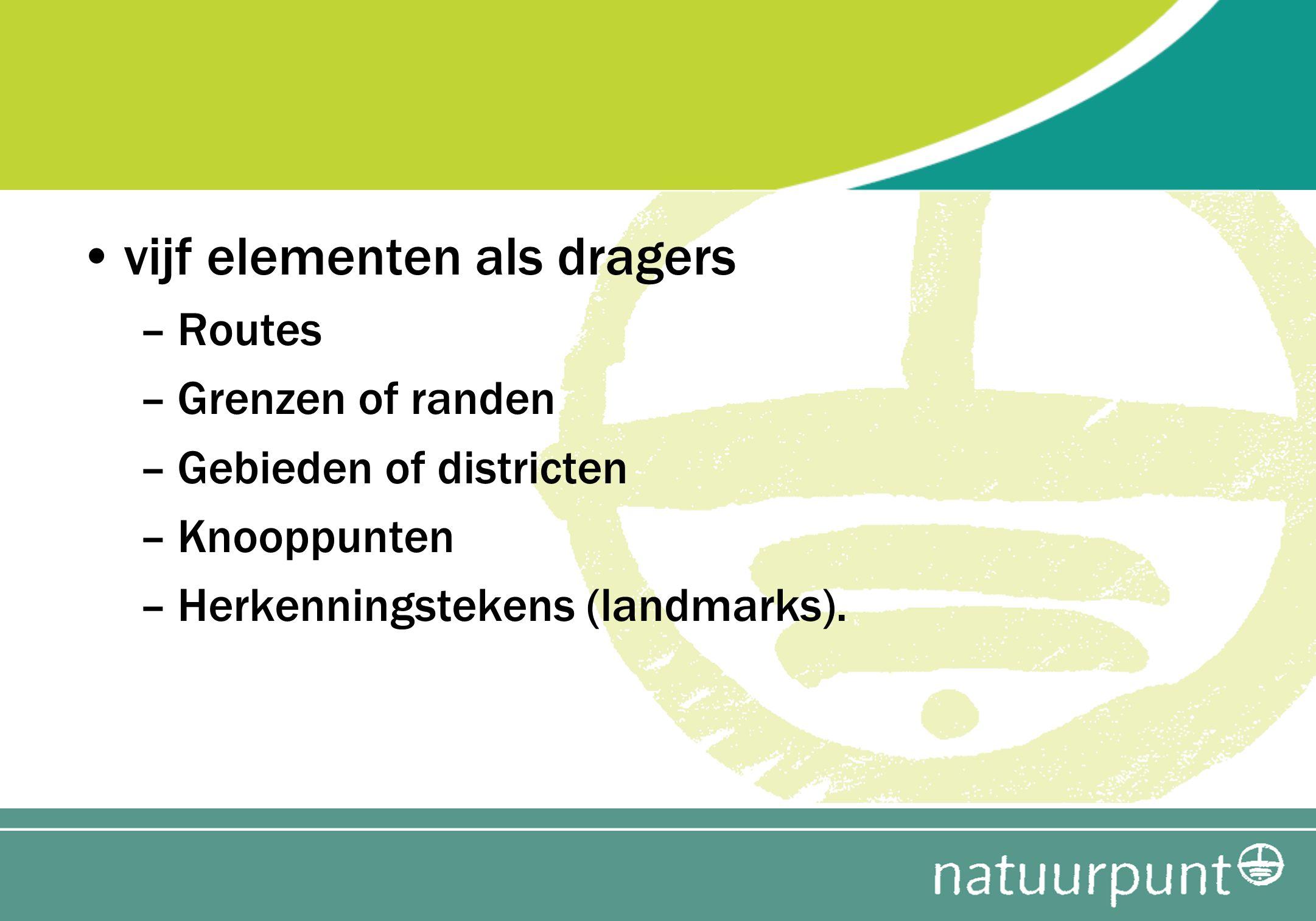 vijf elementen als dragers –Routes –Grenzen of randen –Gebieden of districten –Knooppunten –Herkenningstekens (landmarks).
