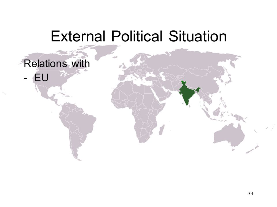 External Political Situation Relations with -EU 34