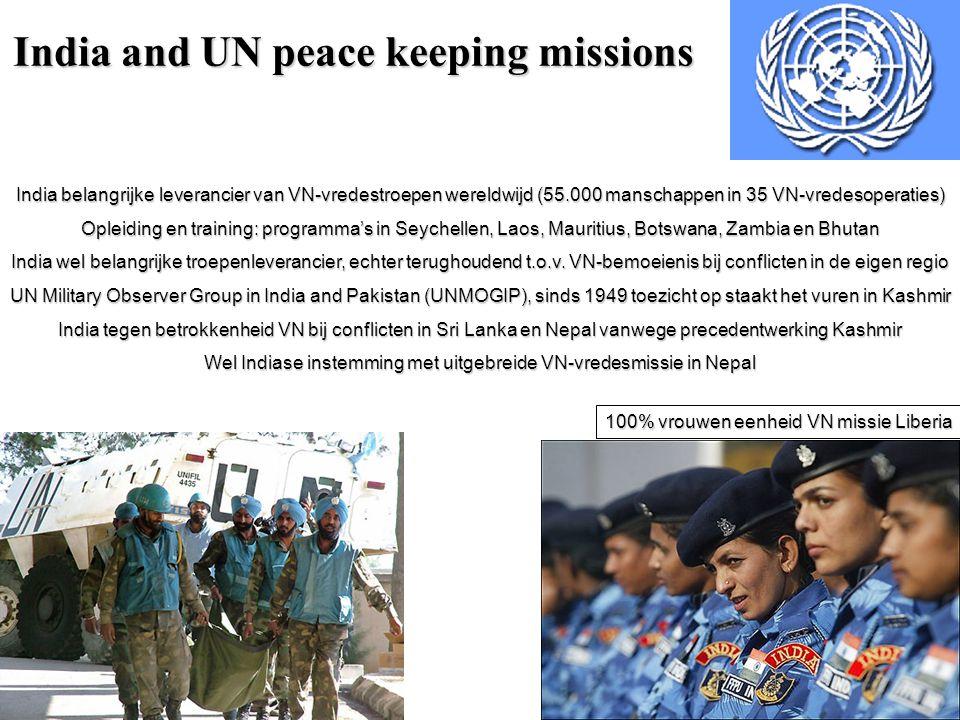 56 India and UN peace keeping missions India belangrijke leverancier van VN-vredestroepen wereldwijd (55.000 manschappen in 35 VN-vredesoperaties) Opleiding en training: programma's in Seychellen, Laos, Mauritius, Botswana, Zambia en Bhutan India wel belangrijke troepenleverancier, echter terughoudend t.o.v.