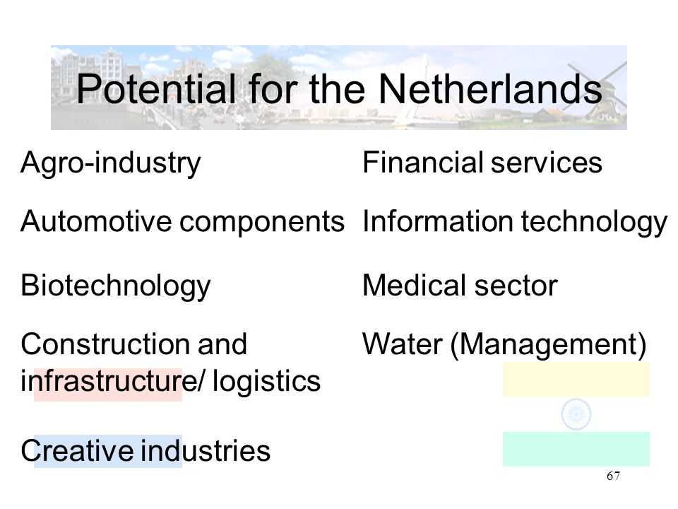 67 Potential for the Netherlands Agro-industryFinancial services Automotive componentsInformation technology BiotechnologyMedical sector Construction