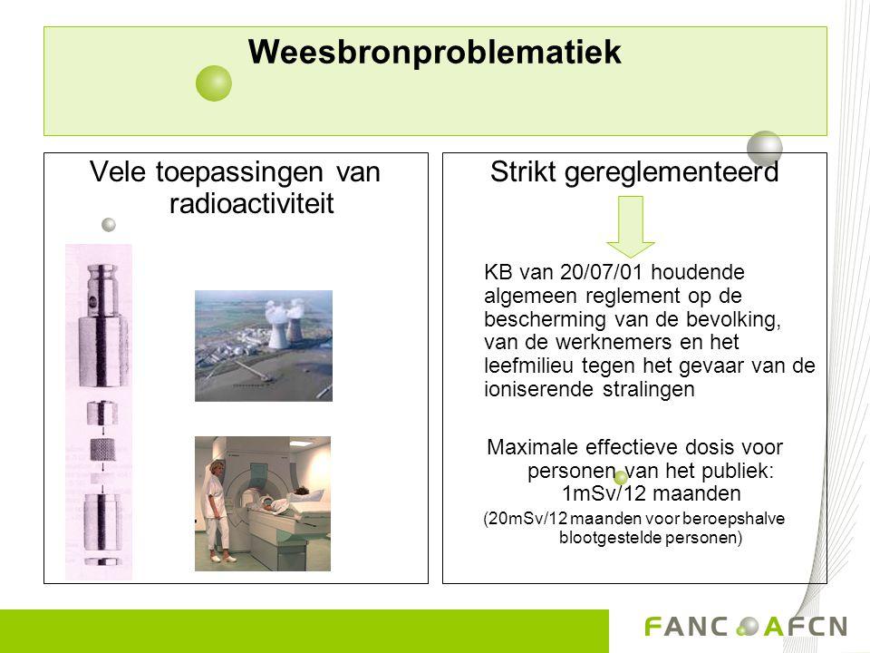 Weesbronproblematiek Vele toepassingen van radioactiviteit Strikt gereglementeerd KB van 20/07/01 houdende algemeen reglement op de bescherming van de