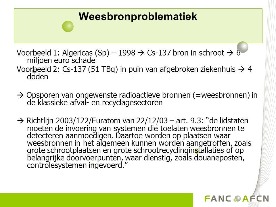 Weesbronproblematiek Voorbeeld 1: Algericas (Sp) – 1998  Cs-137 bron in schroot  6 miljoen euro schade Voorbeeld 2: Cs-137 (51 TBq) in puin van afge