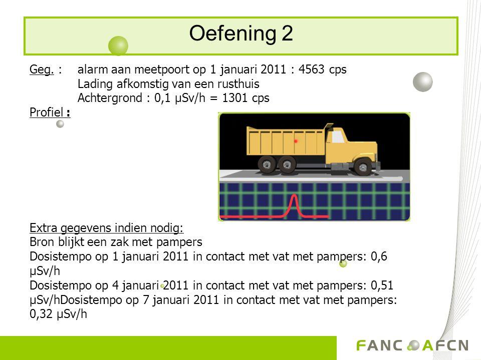 Oefening 2 Geg. : alarm aan meetpoort op 1 januari 2011 : 4563 cps Lading afkomstig van een rusthuis Achtergrond : 0,1 μSv/h = 1301 cps Profiel : Extr