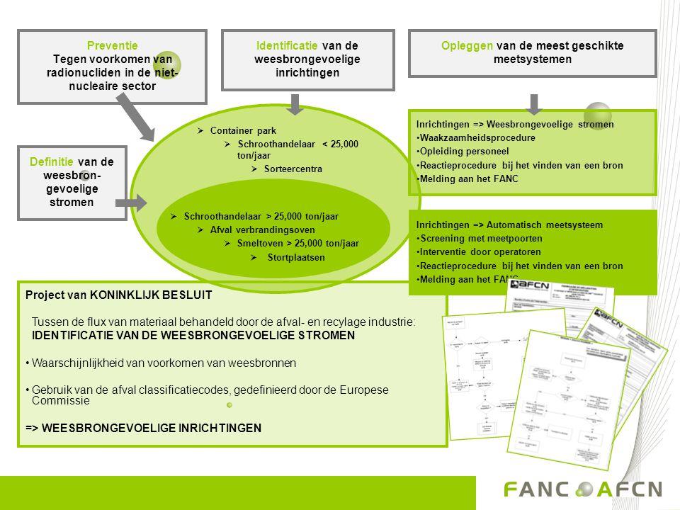 Project van KONINKLIJK BESLUIT Tussen de flux van materiaal behandeld door de afval- en recylage industrie: IDENTIFICATIE VAN DE WEESBRONGEVOELIGE STR
