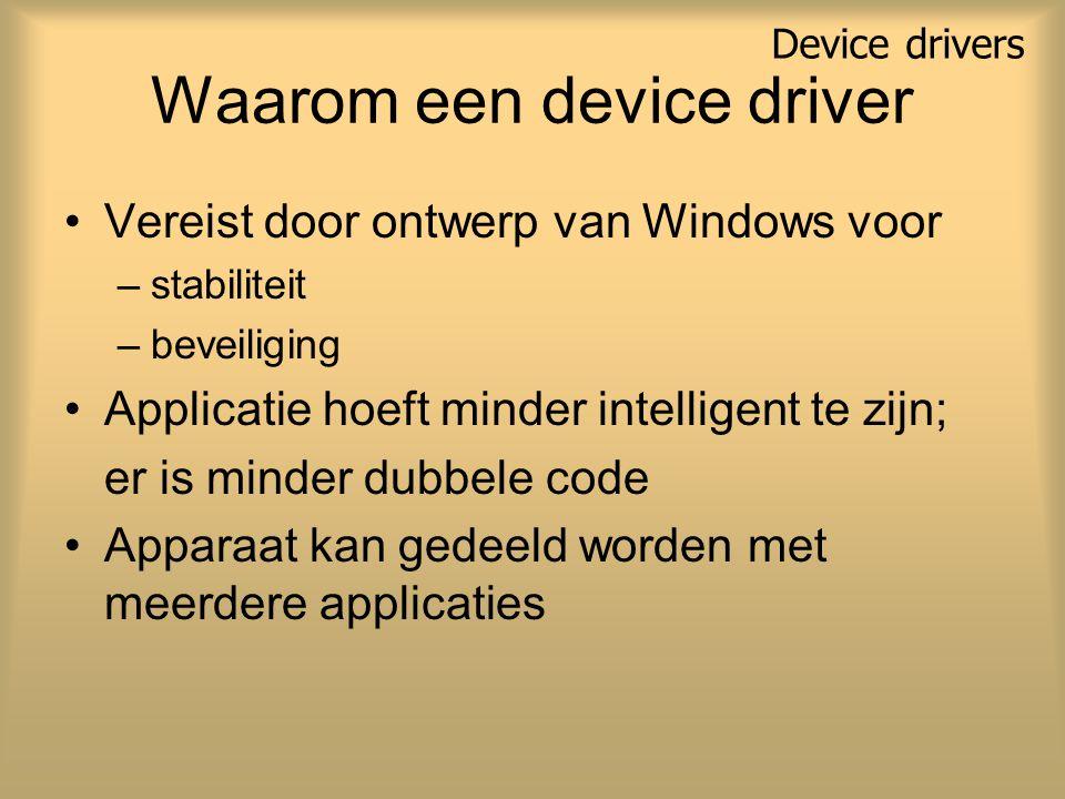 Waarom een device driver Vereist door ontwerp van Windows voor –stabiliteit –beveiliging Applicatie hoeft minder intelligent te zijn; er is minder dubbele code Apparaat kan gedeeld worden met meerdere applicaties Device drivers