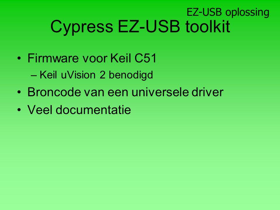 Cypress EZ-USB toolkit Firmware voor Keil C51 –Keil uVision 2 benodigd Broncode van een universele driver Veel documentatie EZ-USB oplossing