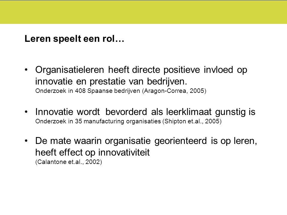 Organisatieleren heeft directe positieve invloed op innovatie en prestatie van bedrijven. Onderzoek in 408 Spaanse bedrijven (Aragon-Correa, 2005) Inn