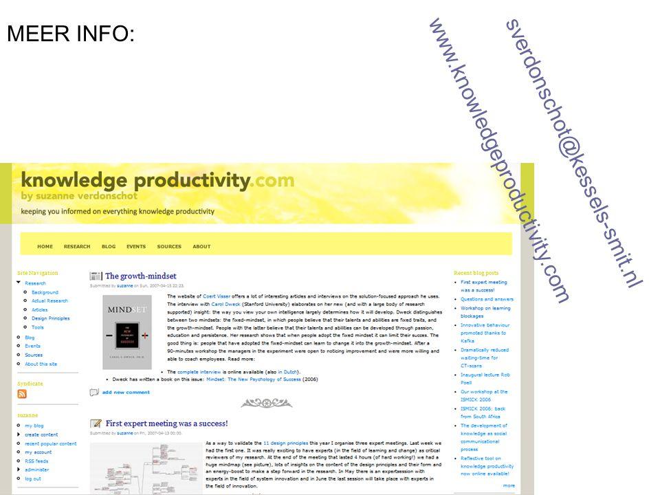MEER INFO: sverdonschot@kessels-smit.nlwww.knowledgeproductivity.com