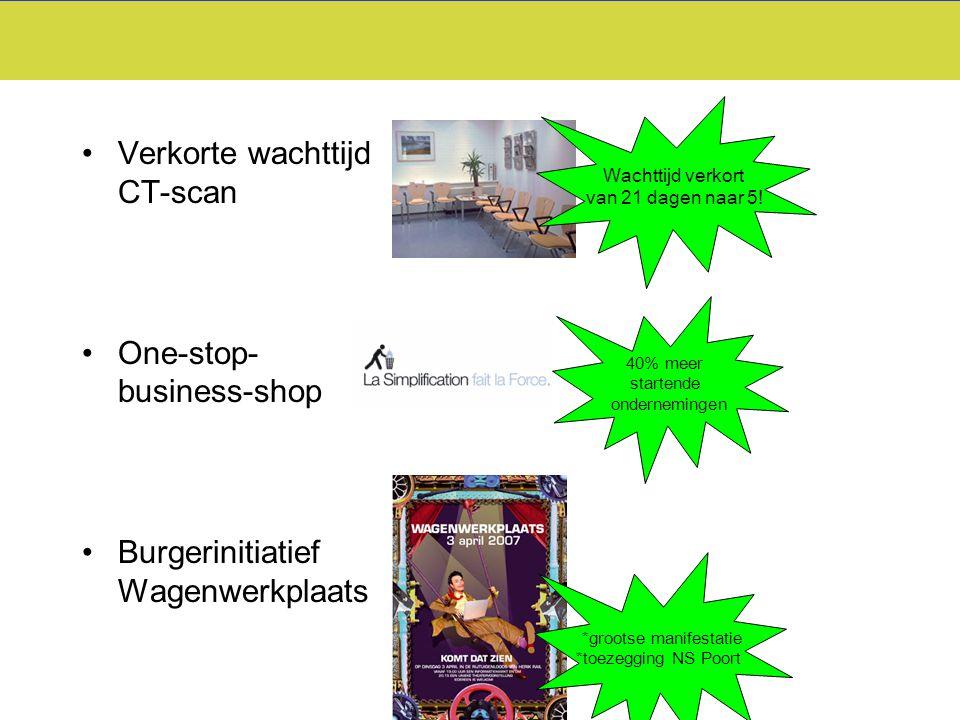 Verkorte wachttijd CT-scan One-stop- business-shop Burgerinitiatief Wagenwerkplaats 40% meer startende ondernemingen *grootse manifestatie *toezegging