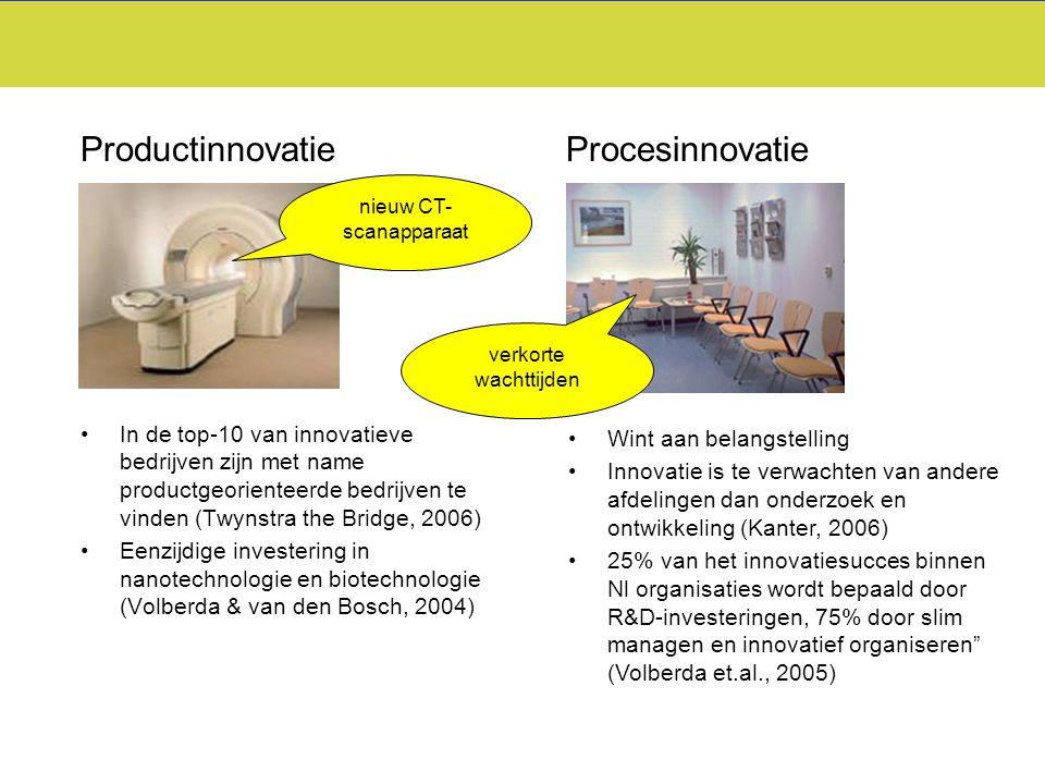 In de top-10 van innovatieve bedrijven zijn met name productgeorienteerde bedrijven te vinden (Twynstra the Bridge, 2006) Eenzijdige investering in na