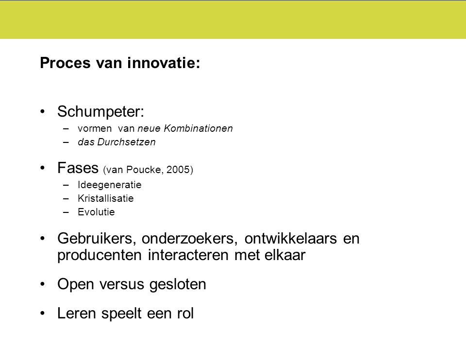 Schumpeter: –vormen van neue Kombinationen –das Durchsetzen Fases (van Poucke, 2005) –Ideegeneratie –Kristallisatie –Evolutie Gebruikers, onderzoekers