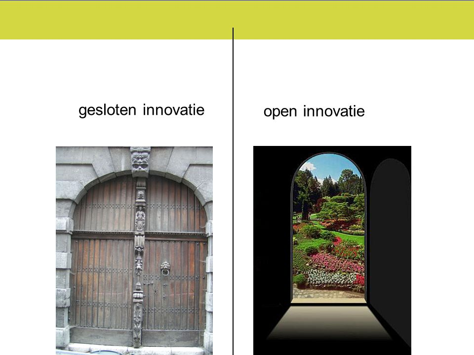 gesloten innovatie open innovatie 156 hits (Google) www.????.