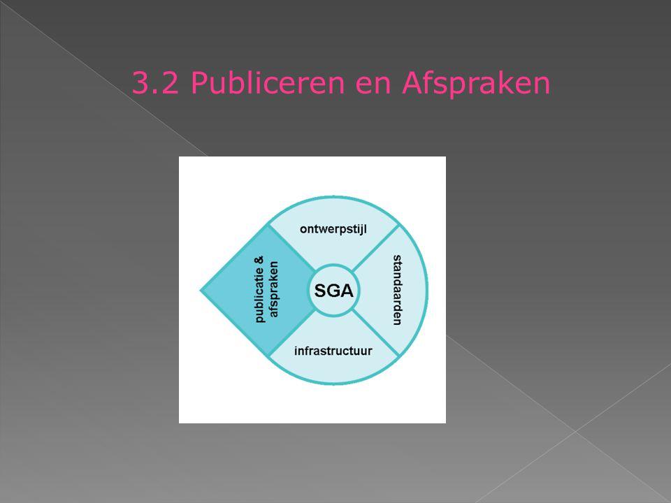3.2 Publiceren en Afspraken