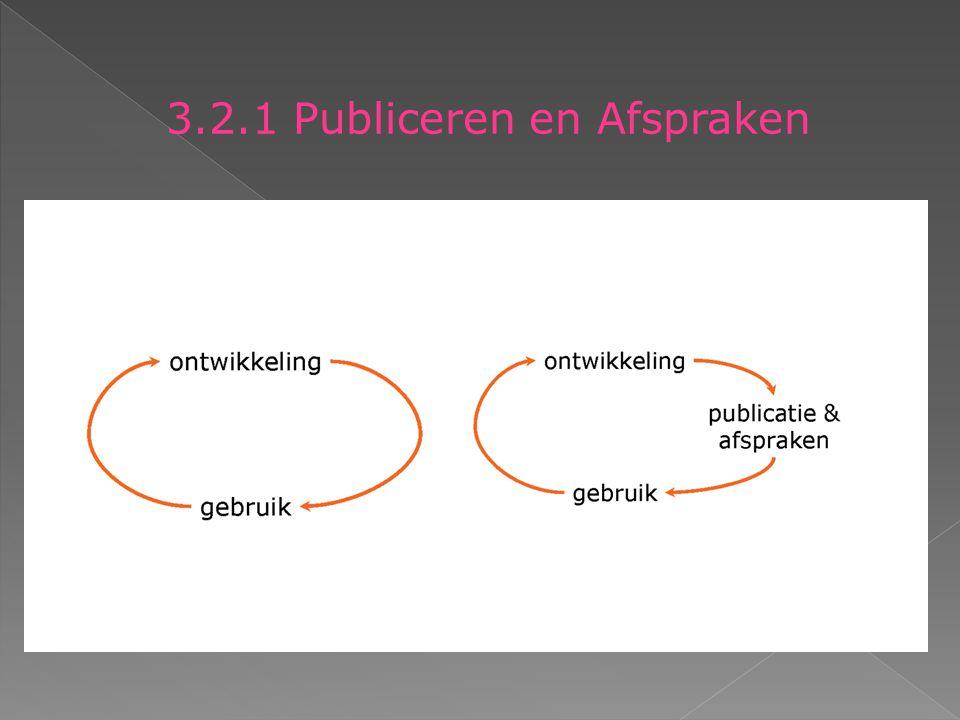 3.2.1 Publiceren en Afspraken