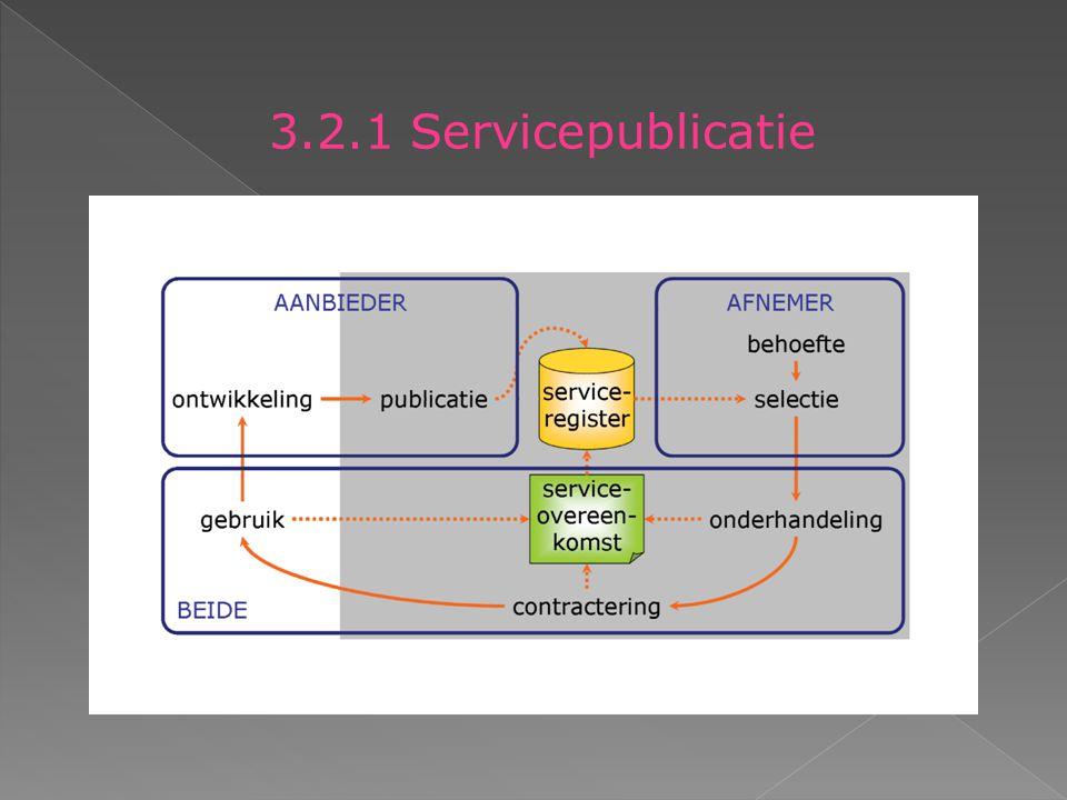 3.2.1 Servicepublicatie