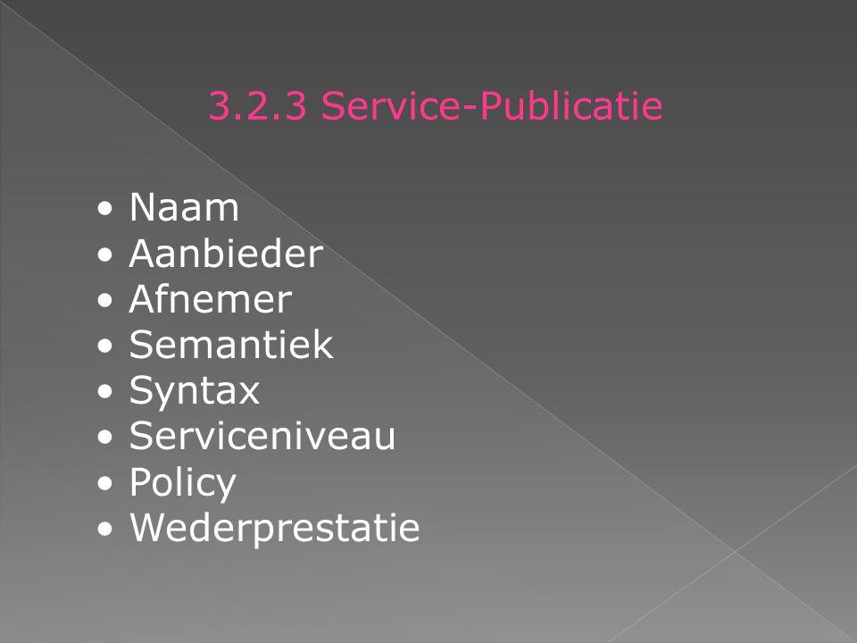 3.2.3 Service-Publicatie Naam Aanbieder Afnemer Semantiek Syntax Serviceniveau Policy Wederprestatie